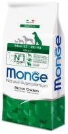 Monge Dog Maxi